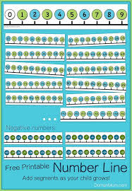 printable numbers lines free printable number line colorful number line with moveable