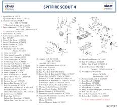 spitfire scout 4 wheel travel power scooter drive medical
