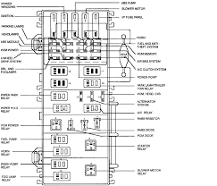 1998 ford explorer fuse diagram 1998 ford ranger fuse box diagram schematics ford