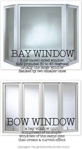 inspirations for bay window dressing shine your light a bow is just a variation of the bay the next time your busybody neighbor that talks too much and thinks he knows everything brings the subject up