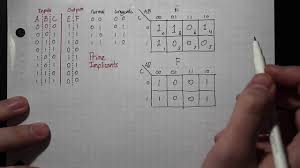 How To Do Truth Tables How To Combinational Logic Truth Table Karnaugh Map