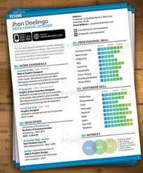 Free Mac Resume Templates Narrative Essay Editing Checklist Sample Resume Jobstreet