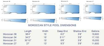 swimming pool sizes 1000 images about swimming pools on pinterest swimming pool