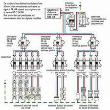 schema electrique cuisine exemple schema electrique maison individuelle avie home