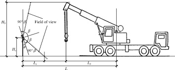 crane pose estimation using uwb real time location system