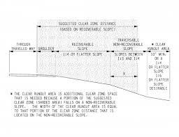 aashto clear zone table chapter 7 appurtenances development guide dev