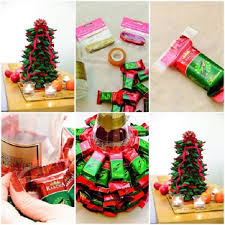 Goods Home Design Diy Diy Candy Christmas Tree Home Design Garden U0026 Architecture Blog