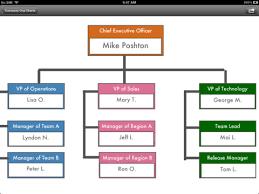 editable org chart template exol gbabogados co