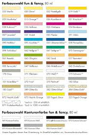 paint color and mood paint colors and moods chart home design
