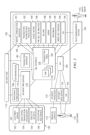 patent us20130246257 energy distribution and marketing