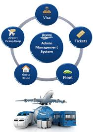 travel management company images Travel management jpg