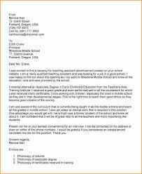 good sample cover letter for teaching position in community