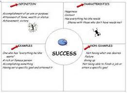 logic model templates in word sample curriculum vitae physician