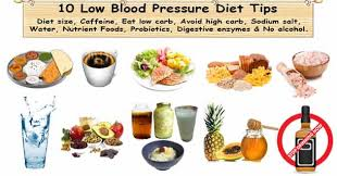 low blood pressure diet nutritious foods to normalize blood pressure