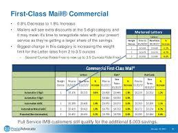january 2017 usps rates increase webinar