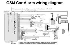 wiring diagram alarm innova wiring wiring diagrams instruction