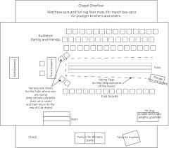 the mormon home