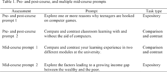 sample essays sample of a cause and effect essay beyond the essay making cause and effect sample essay ielts essay