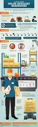 Supply Chain Fashion Industry 27 Best Supply Chain Management Infographics Images On Pinterest