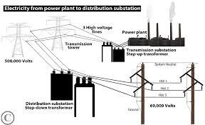 transformers wiring diagrams gooddy org