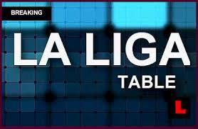 la liga live scores and table la liga results 2014 today scores tighten spanish liga bbva table