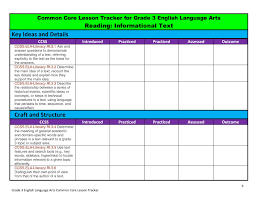 free editable common core lesson plan organizers for math and ela