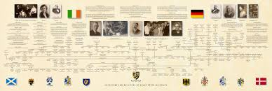 testimonials melick professional genealogists