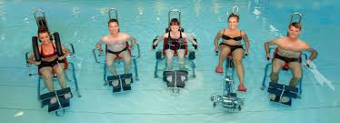 Schwimmbad Bad Kreuznach Aqua Back Training Schwimmschule Flips Webseite