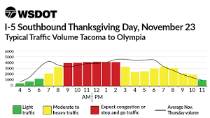 thanksgiving day weekend charts 2017 i 5 olympia to tacoma wsdot