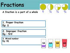reasoning problem solving number ks1 and fractions ks2
