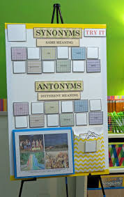 Meaning Of Antonym And Synonym 19 Best Synonyms Antonyms Lesson Images On Pinterest Teaching