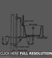 Vent Kitchen Sink by Bathroom Sink Drain Diagram Befitz Decoration