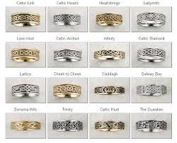 celtic rings meaning men s jewelry men s gift men s rings weddings rings jewelry brands