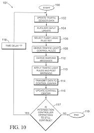 patent us6633238 intelligent traffic control and warning system