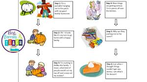 thanksgiving writing assignment beg borrow and teach thanksgiving personification writing