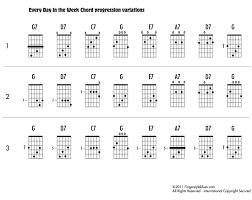 Blind Willie Mctell Chords Lesson 20 Pink Anderson U0027s Every Day In The Week Blues