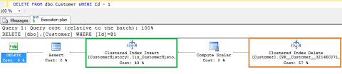 Delete Data From Table Delete Temporal Table Sqlhints Com