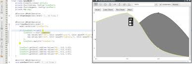 Java Map Example Line Charts U0026 More For Java