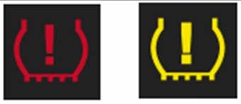 tire pressure warning light tyre pressure loss warning light intended for tire idea 16