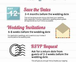 when should wedding invitations be sent wedding invitation templates when should wedding invitations be