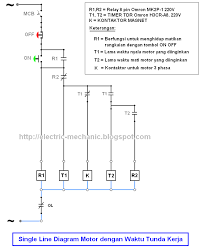 elektro mekanik beranda facebook
