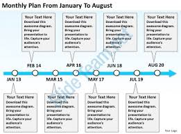 monthly report template ppt product roadmap timeline monthly plan from january to august