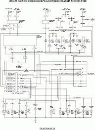 95 jeep fuse diagram 1995 jeep fuse box discernir