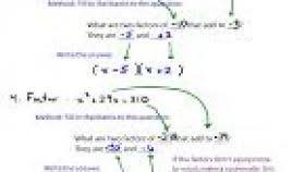 worksheet works trinomial factoring answers worksheets