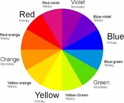 list of colours colour part 2 the colour wheel and makeup working together by