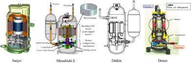 review on co2 heat pump water heater for residential use in japan
