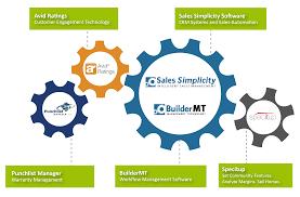 partners buildermt