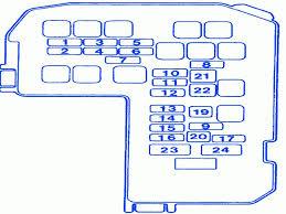2003 mitsubishi lancer fuse box diagram 2003 wiring diagrams