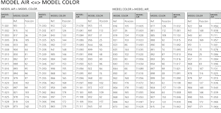 paint cross reference chart from the warp converting the new gw