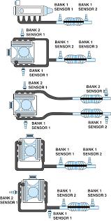 nissan altima 2005 p0340 p0430 u2013 catalytic converter system bank 2 efficiency below